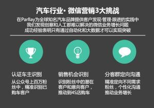 微信营销方案-汽车行业微信营销方案